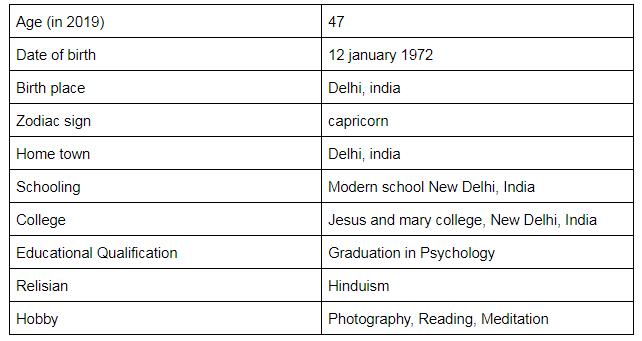 Personal Life of Priyanka Gandhi